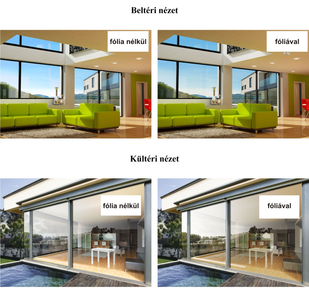 Hővédő üvegfólia